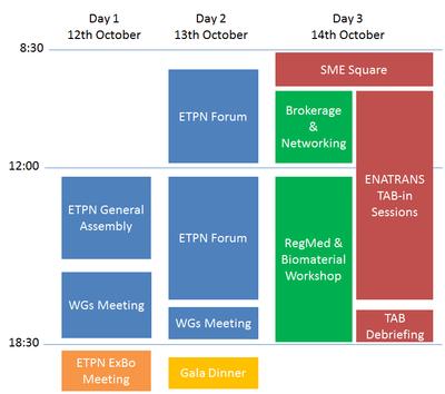 etp nanomed event 2015 image_preview